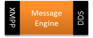 Message Engine