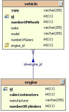 Default Schema.Vehicles.Engines