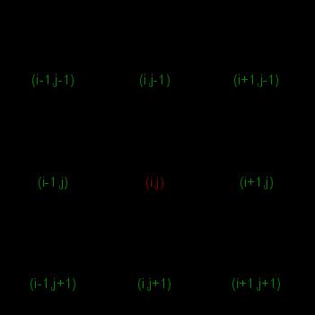 rec grid