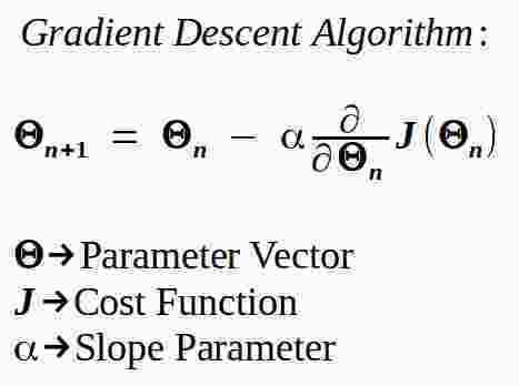 Image result for gradient descent formula