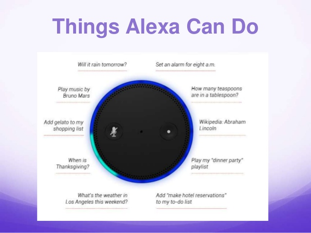 Things Alexa Can Do